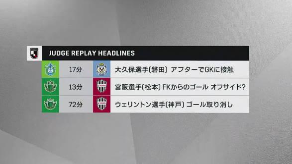 ◆Jリーグ◆神戸総帥三木谷氏とDF西さんに悲報…松本山雅戦の微妙なジャッジは2つとも主審が正しい…by ジャッジリプレー