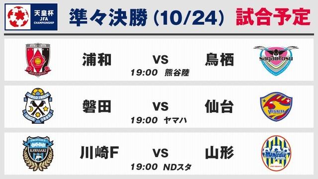 ◆天皇杯◆R8 3試合 山形AT8分を凌ぎきり川崎をやぶる大金星、浦和は順当に鳥栖を下す、磐田と仙台は仙台追いつき延長へ