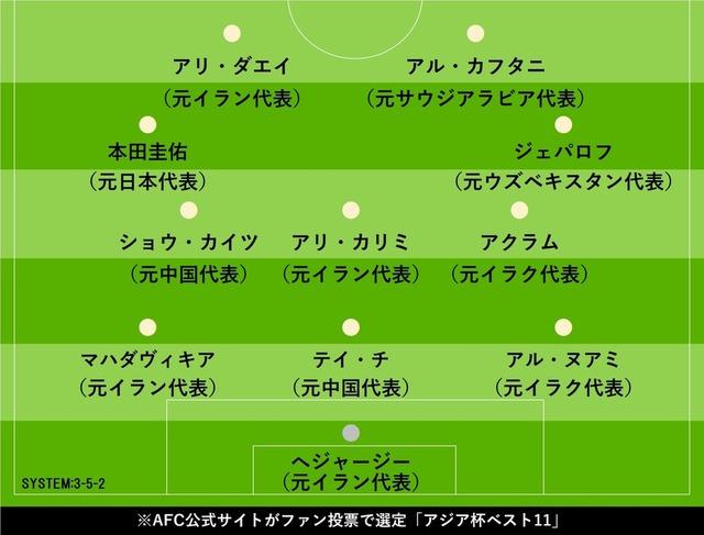 ◆アジア杯◆歴代ベスト11が中東人だらけな上に中国人が二人入っててワロタwww