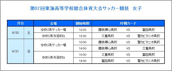 ◆高校女子◆藤枝順心が38-0で富田に記録的大勝=東海高校総体