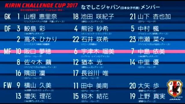 ◆なでしこ◆4月9日キリンチャレンジ杯の代表メンバー発表!猶本復帰、新メンバー4名選出
