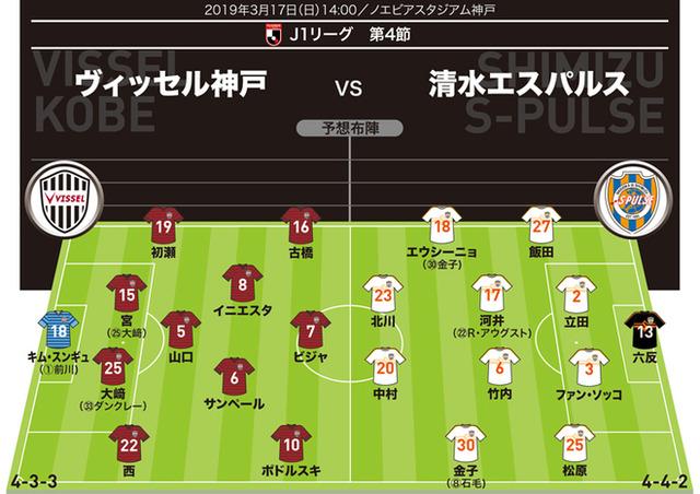 ◆Jリーグ◆神戸×清水、元バルサMFサンペール先発させるのにダンクレー外すというのはどうなのか…