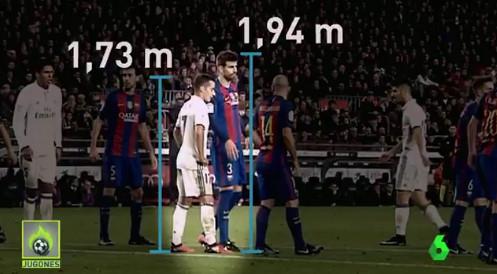 ◆リーガ◆クラシコ、ラモスの同点ゴールはバルサのセットプレー守備の弱点を突いた予定されていたゴール