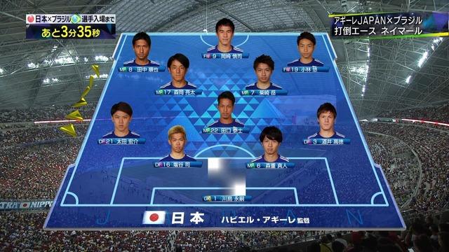 ◆日本代表◆それでは前回ブラジル戦のスタメンをご覧ください(´・ω・`)