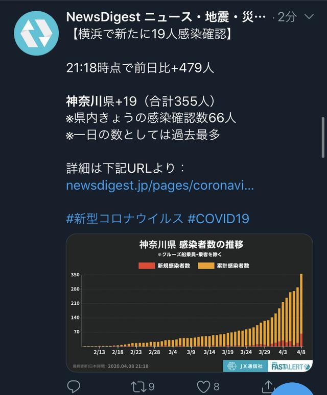 【速報】日本全国新たなコロナ感染者数+480
