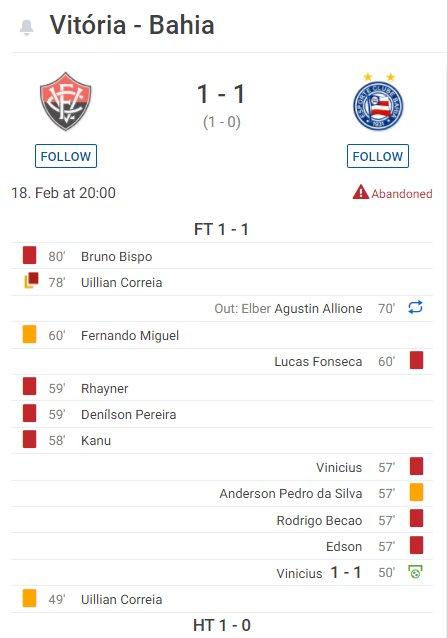 ◆前代未聞◆ブラジルで両チーム合わせて9人退場没収試合!きっかけはPK決めた選手の挑発ゴールパフォ