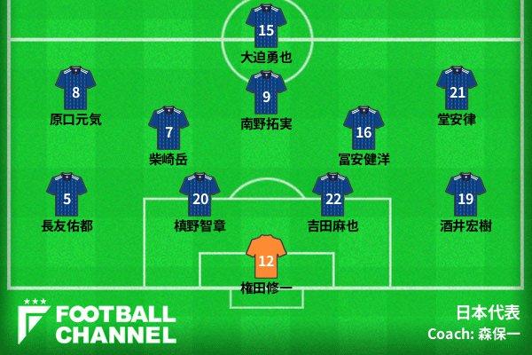 ◆アジア杯◆F組1節 日本×トルクメニスタン スタメン発表!ワントップに大迫、2列目原口・南野・堂安、ボランチに冨安と柴崎