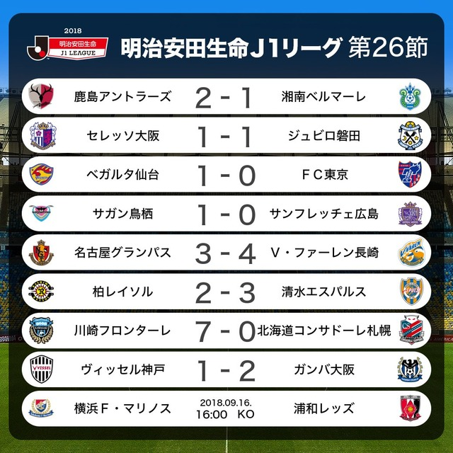 ◆J1◆26節 横浜FM×浦和 横浜終始優勢も拙攻、浦和武藤の決勝ゴールで連敗脱出
