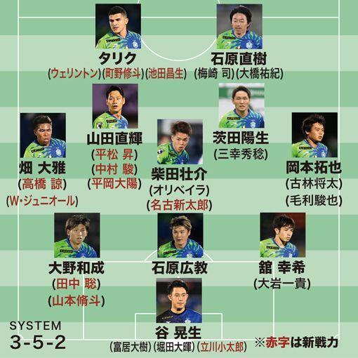 ◆Jリーグ◆湘南ベルマーレの新シーズン予想フォメ…残留できそう?