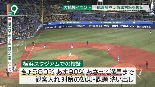 ◆悲報◆日本政府さん横浜スタジアムで観客沢山入れて大丈夫か検証しようしたら人が来なくて失敗(´・ω・`)