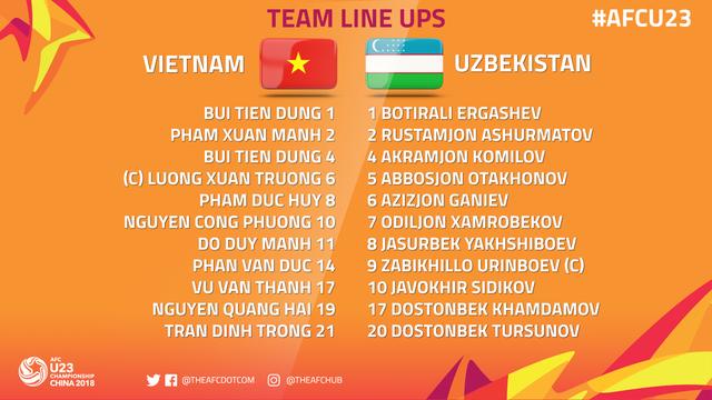 ◆AFC U23◆決勝 ベトナム×ウズベキスタン 雪中延長の死闘は終了間際シドロフのゴールでウズベキスタンが優勝