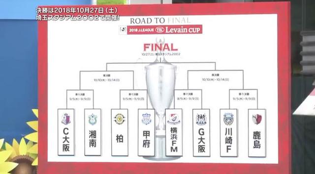 ◆ルヴァン杯◆決勝トーナメント組み合わせ抽選結果 R8でいきなり川崎×鹿島、柏はIJの古巣J2甲府と、G大阪は横浜FM、C大阪は湘南と対戦