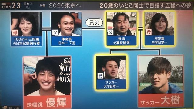 ◆小ネタ◆陸上日本チャンプだらけ!U23日本代表DF橋岡大樹一族が凄いと話題に!