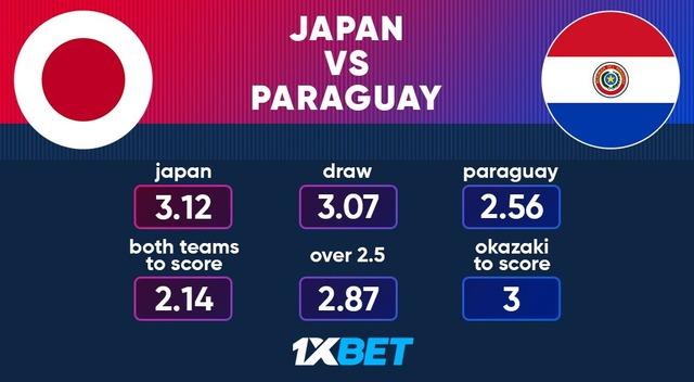 ◆親善試合◆日本×パラグアイ 前半終了 ロメロのゴラッソでパラグアイリード