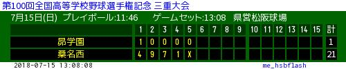 ◆悲報◆高校野球三重県大会桑名西に1-21でコールド負けした昴学園野球部ピッチャー以外サッカー部員