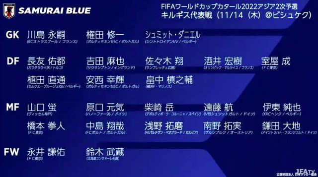 ◆日本代表◆W杯2次予選とキリンC杯メンバー発表!オナイウ、古橋、荒木初選出!2戦で若干違うメンバー