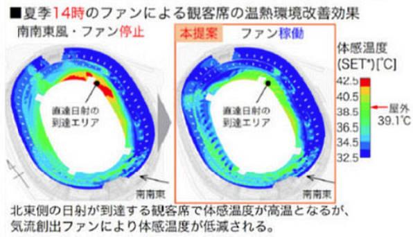 ◆画像◆新国立の暑熱対策効果を主張する資料が必死すぎると話題に!青色でも温度は32.5℃(´・ω・`)