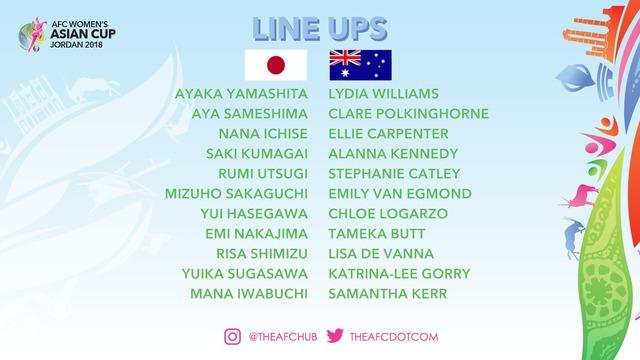 ◆女子アジア杯◆W杯最終予選  日本×豪州 前半終了 豪州の序盤の攻勢を耐えスコアレスで後半へ