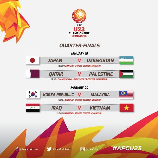 ◆AFC U23◆準々決勝 U21日本×U23ウズベク 日本U21とは言えほとんどチャンスもなく0-4で完敗