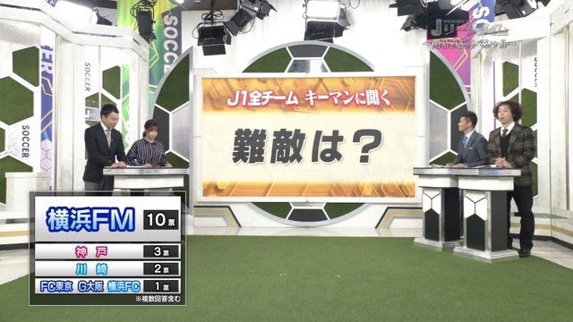 ◆J小ネタ◆J1各チームのキーマンに「難敵は?」と聞いた結果…鹿島の名前無し