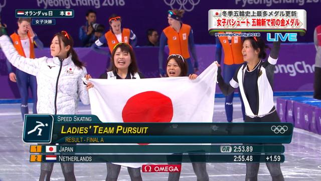 ◆平昌五輪◆スピードスケート日本女子チーム 女子パシュート金メダル!!長野を超える11個めのメダル獲得