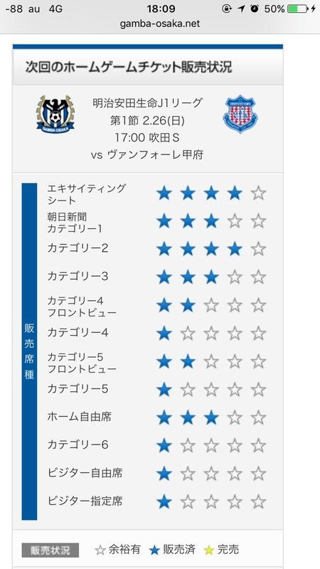 ◆悲報◆G大阪、Jリーグ開幕戦吹田スタのチケット売れ行きが壊滅的だと話題に!