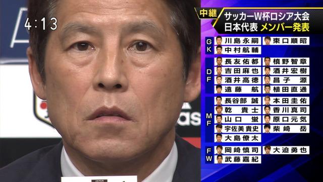 ◆ロシアW杯◆日本代表最終メンバー23名発表!外れたのは井手口・浅野・三竿…BIG3は全員生き残り!