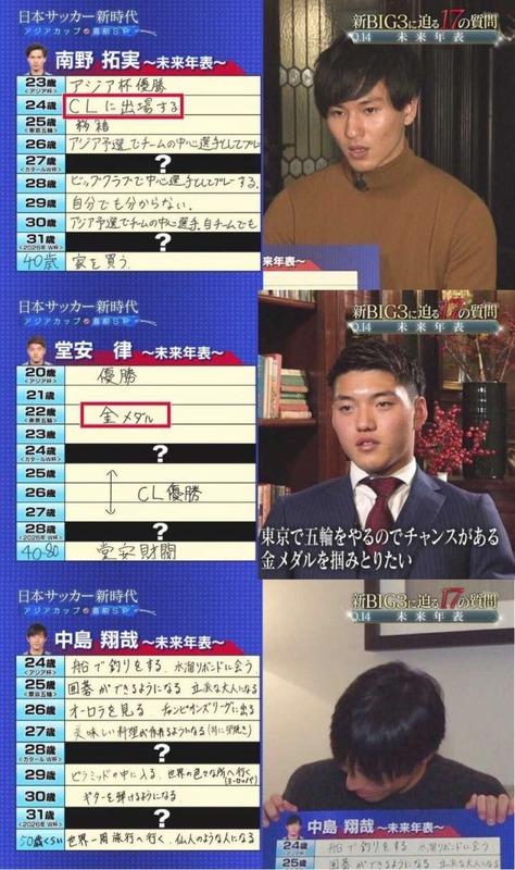 ◆小ネタ◆中島翔さんはそっとしておいたほうが良いタイプ?