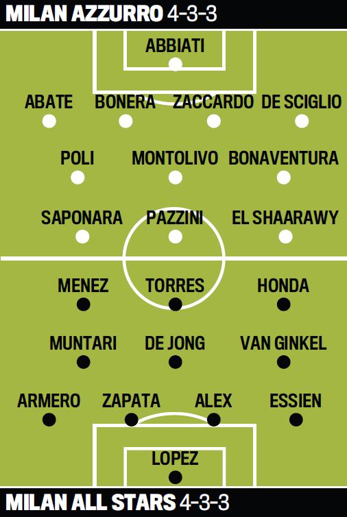 ◆セリエA◆ベルルスコーニがミランの「イタリア人選手VS外国籍選手」公開試合を計画!