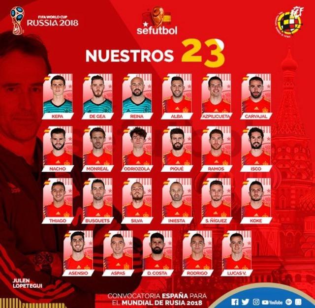◆ロシアW杯◆スペイン代表最終メンバー23名発表!神戸移籍のイニエスタ、デ・ヘア、シウバら選出、モラタが無念の選考外
