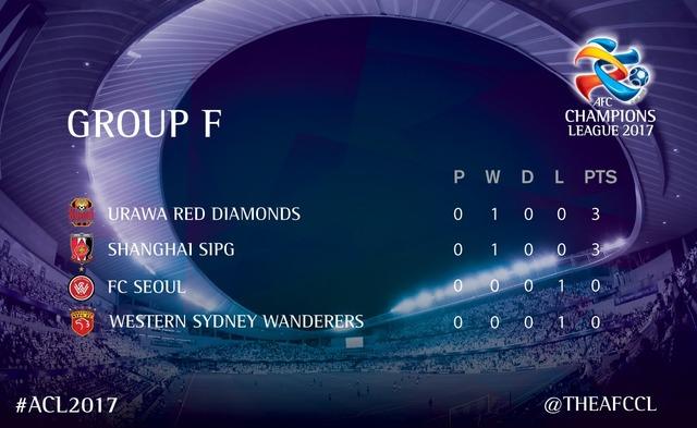 ◆悲報◆浦和=FCソウル?ACL公式ツイアカ、F組順位表のチーム名とエンブレムがバラバラ