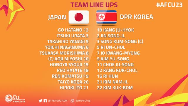 ◆AFC U23◆B組3節 U21日本×U23北朝鮮 日本3ゴールで3連勝!北朝鮮をオフサイド誤審ゴールの1点に抑えGL首位突破!