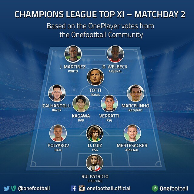 ◆朗報◆香川真司・・・UEFA公式のCL第2節ベストイレブン選出・・・ウェルベックも選出される