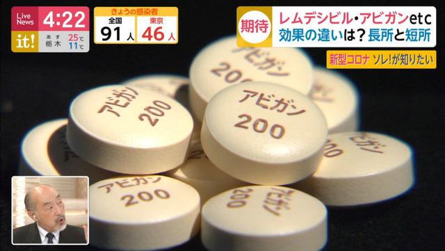 ◆速報◆東京都、新たなコロナ感染者46人 前週比88人減 1/3