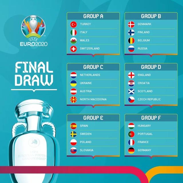 ◆EURO◆EURO2021GL組み合わせ決定!F組フランス・ドイツ・ポルトガル同居の死の組に