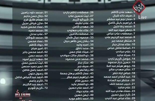 ◆アジア◆イラクサッカー協会年齢詐称疑惑ある72名を代表活動停止処分、アジア杯10番モハナド・アリも