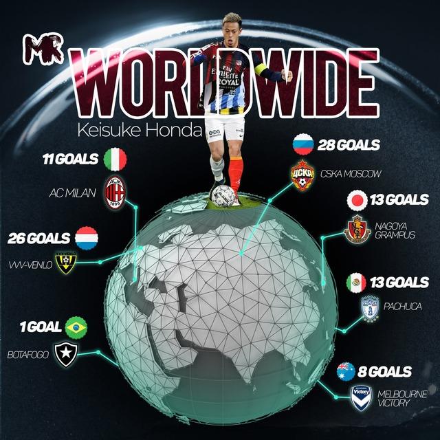 ◆朗報◆本田圭佑に新たな称号!5大陸のクラブでゴールを決めた史上二人目の選手に!一人目はロマーリオ