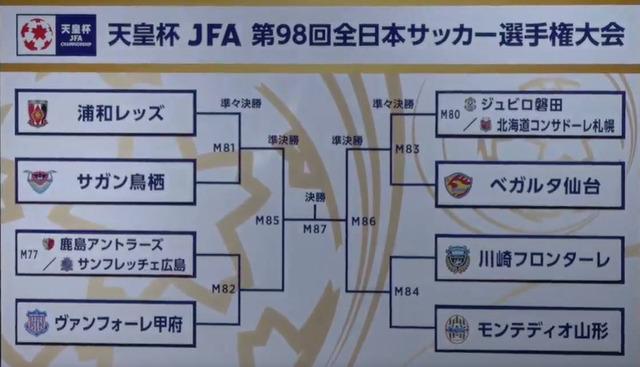 ◆天皇杯◆R8組み合わせ決定!鳥栖トーレスは浦和と、川崎はJ2山形,鹿島vs広島の勝者はJ2甲府と他