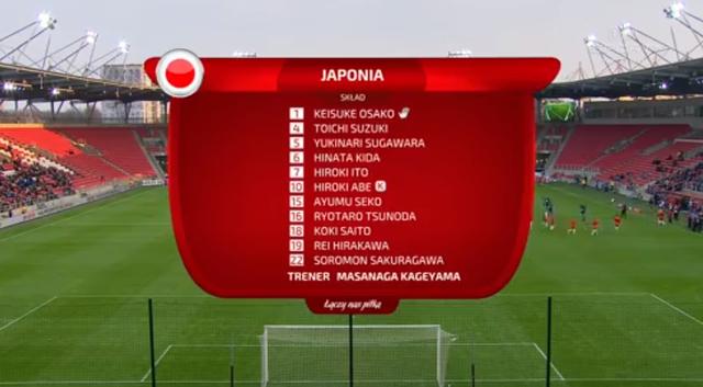◆U世代◆親善 U20ポーランド×U20日本 後半ポーランドの効果的な攻撃に為す術なし日本4-1で完敗