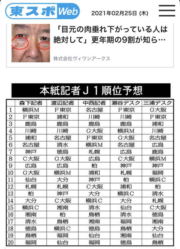 ◆J小ネタ◆東スポが今年の浦和レッズを高評価し過ぎだと話題に!2位予想する記者もw