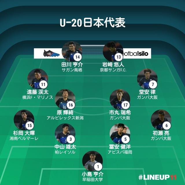 ◆U20W杯◆G組3節 日本×イタリアの結果 2点ビハインドの大ピンチにマラ堂安覚醒!2Gで引き分けに持ち込みGL突破!