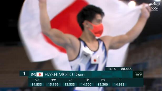 体操男子個人総合、最終種目鉄棒で大逆転!橋本大輝金メダル!、日本13個目!