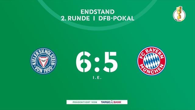 ◆DFB杯◆バイエルン、2部ホルシュタインキールに95分に追いつかれPK戦で敗退する大番狂わせ!