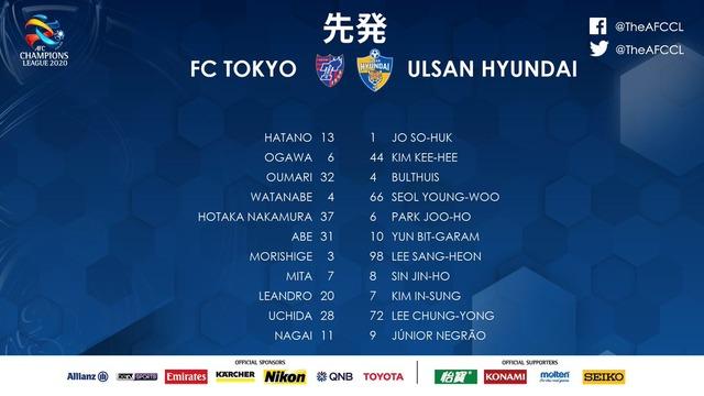 ◆ACL◆F組5節 FC東京×蔚山現代 FC東京逆転負け!GL突破難しくなる