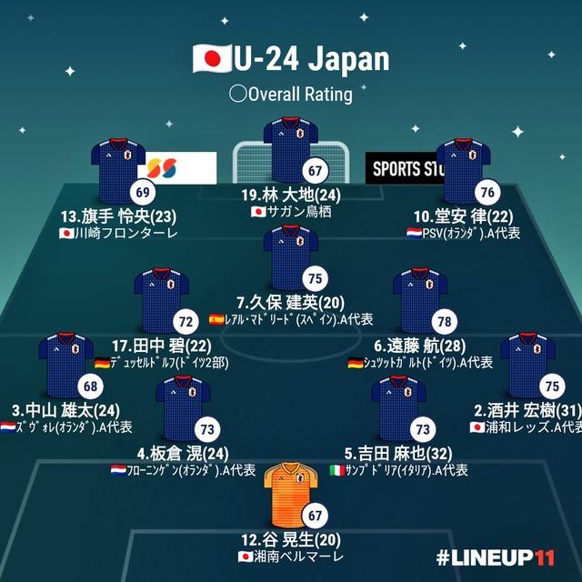 ◆U24日本代表◆「悔しい思いをしている」…静かに闘志燃やす三笘薫、スペイン戦で本領発揮なるか