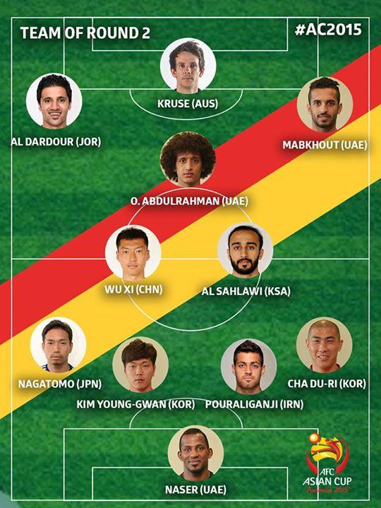 ◆アジア杯◆AFC公式が第2節のベスト11発表 日本からは長友のみ