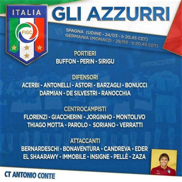 ◆各国代表◆イタリア代表メンバー28名発表!-スペイン、ドイツと親善試合を予定-