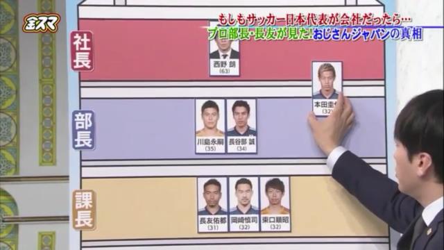 ◆日本代表◆長友佑都が語る日本代表カースト