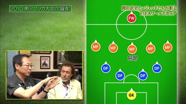 ◆日本代表◆岡田武史「南アのシステムは阿部アンカーの4141ではなく中盤5枚フラットの451」