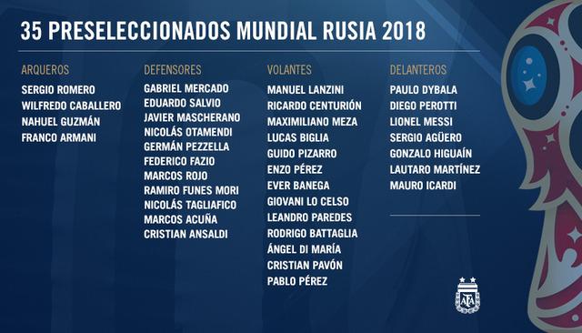 ◆ロシアW杯◆アルゼンチン代表予備登録35名を発表!メッシ、ディバラ、アグエロらと共に中国移籍のマスチェラーノも選出